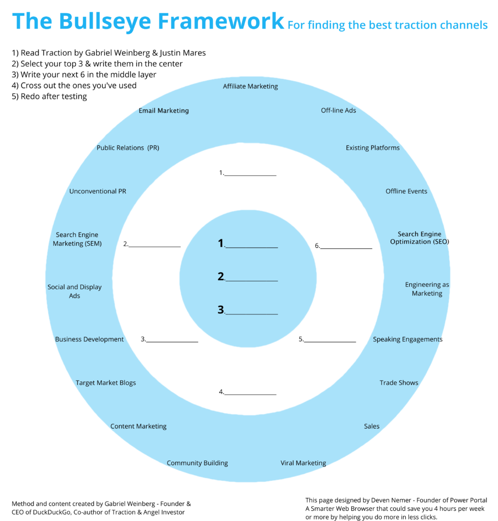 Traction Bullseye Framework
