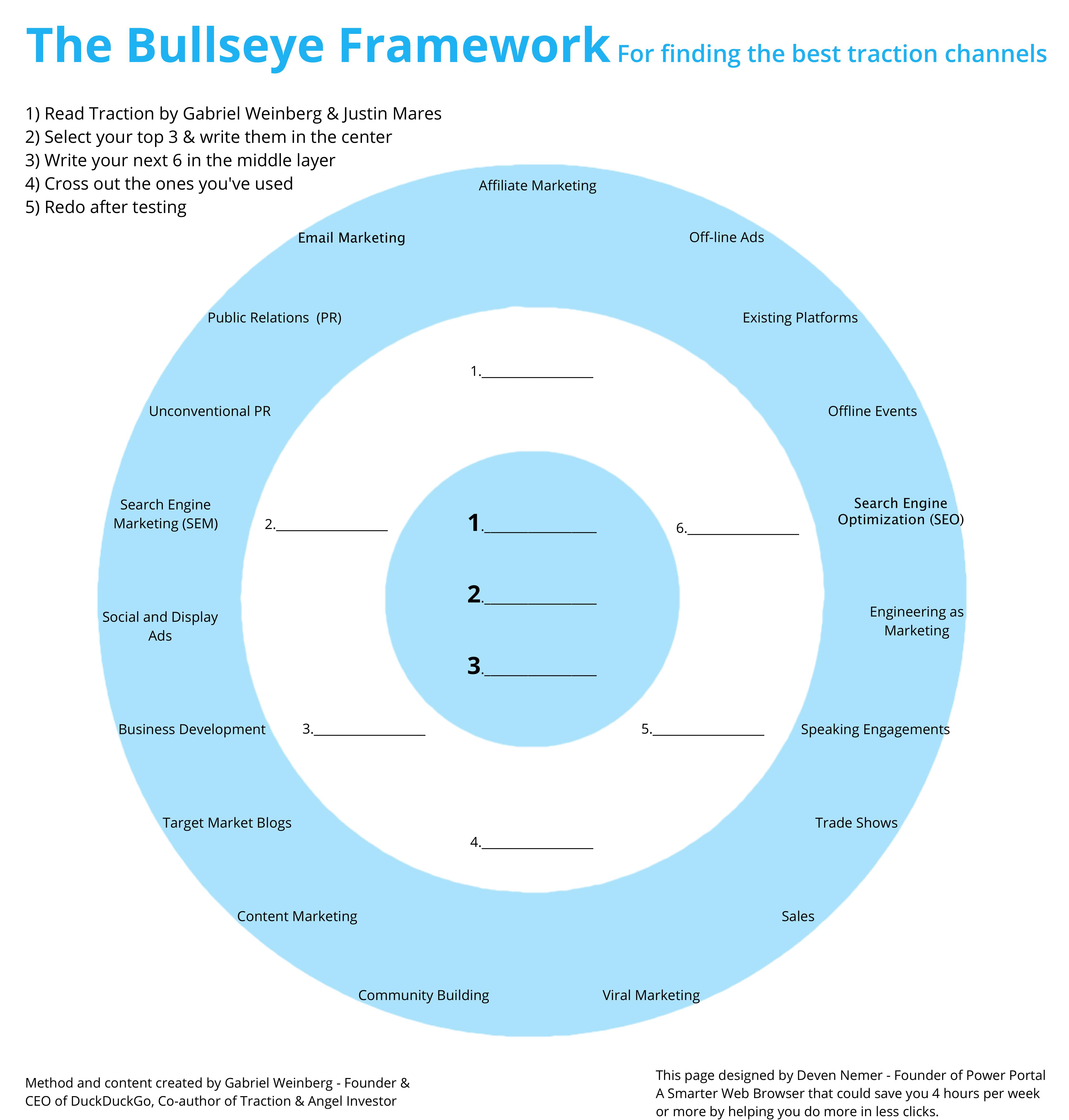 buz-bullseye-framework